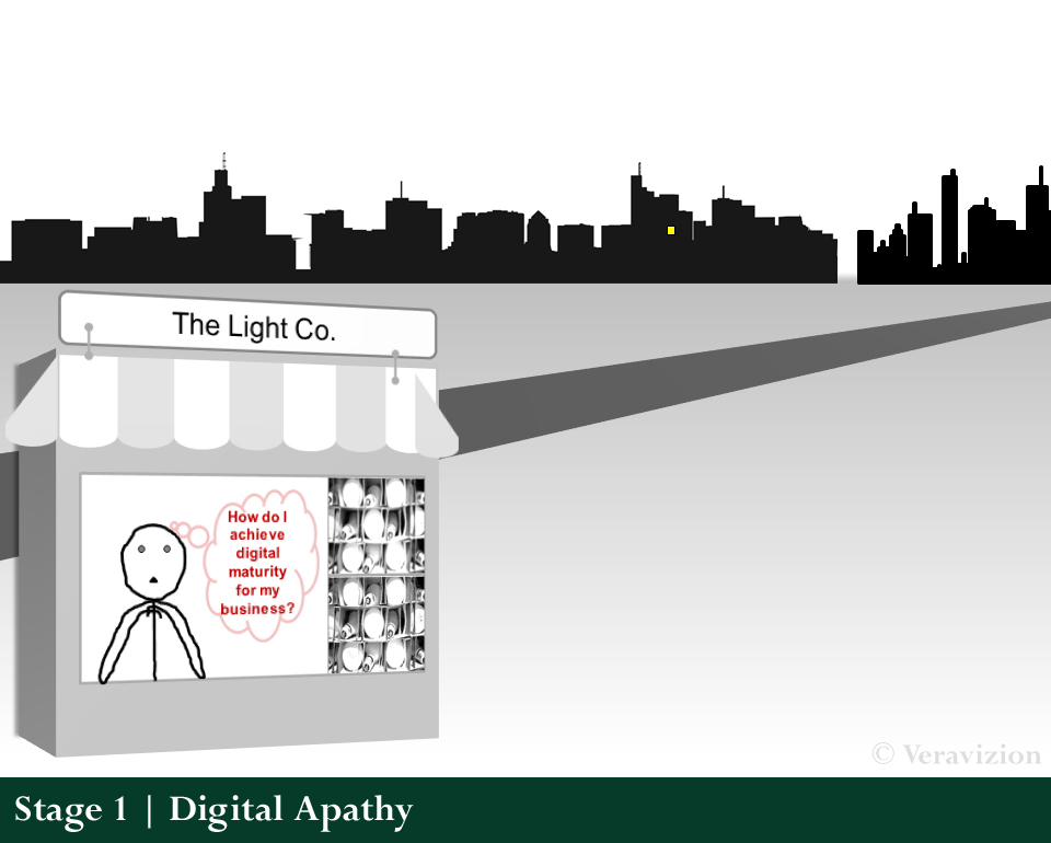 What Does Digital Maturity Really Mean?