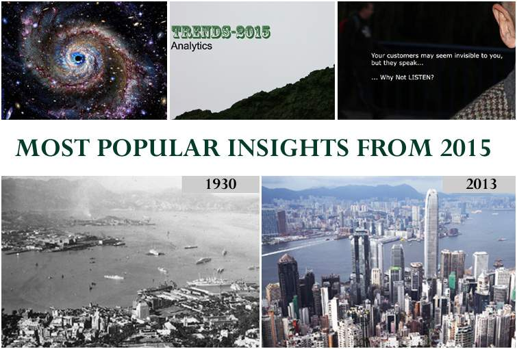 Most Popular Perspectives from 2015